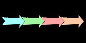 arrows, diagram, process